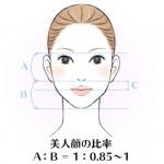 美人顔の比率
