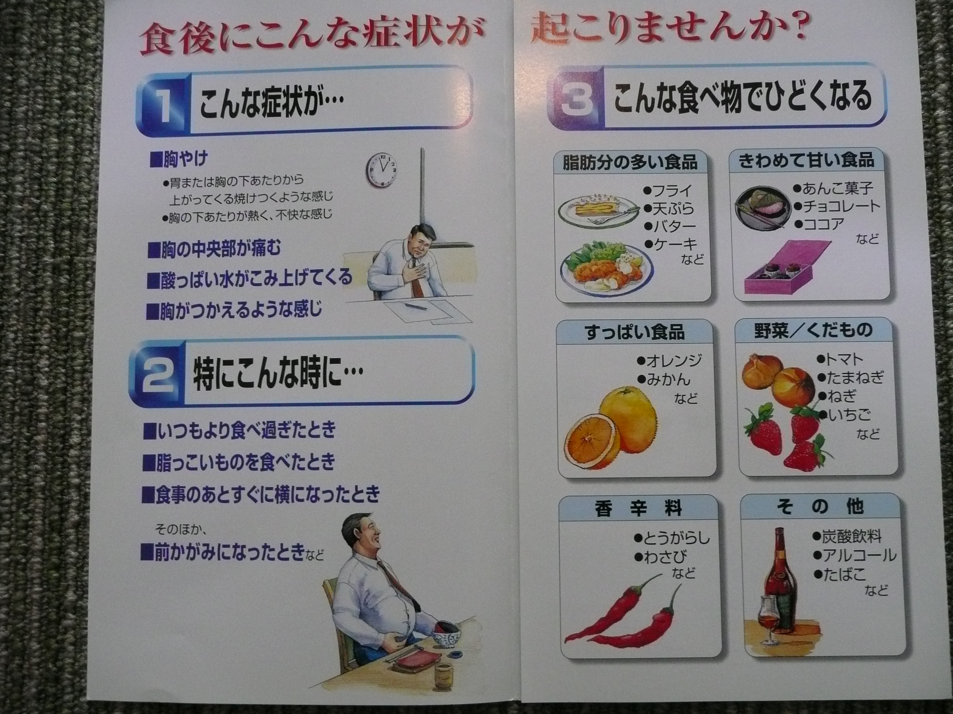 性 食道 ココア 逆流 炎